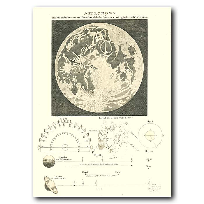 Fine art print for sale. The Moon And Planets