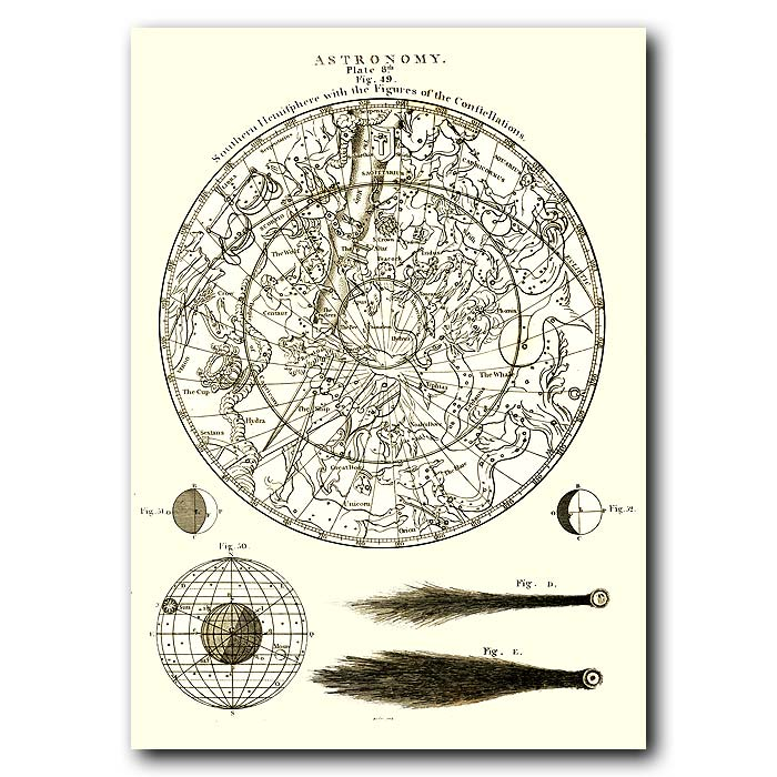 Fine art print for sale. Celestial Map For Southern Hemisphere