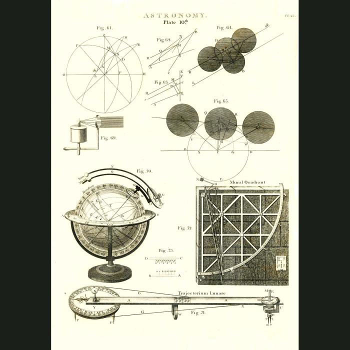 Fine art print for sale. Movement Of Sun, Earth & Moon