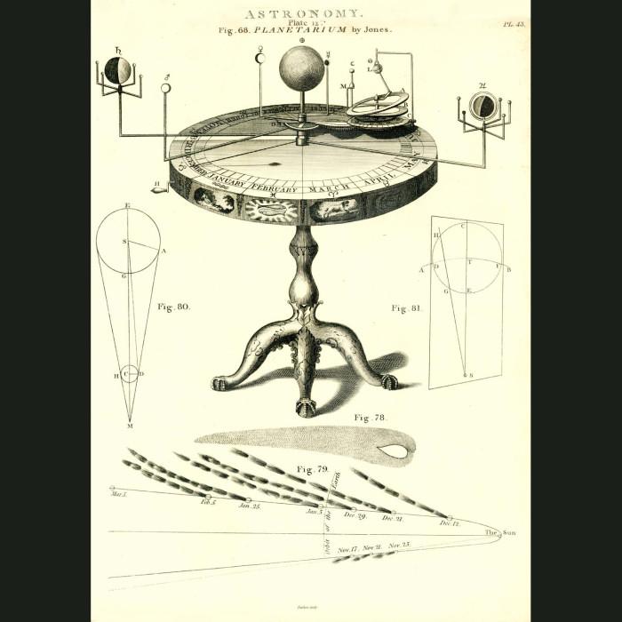 Fine art print for sale. Planetarium