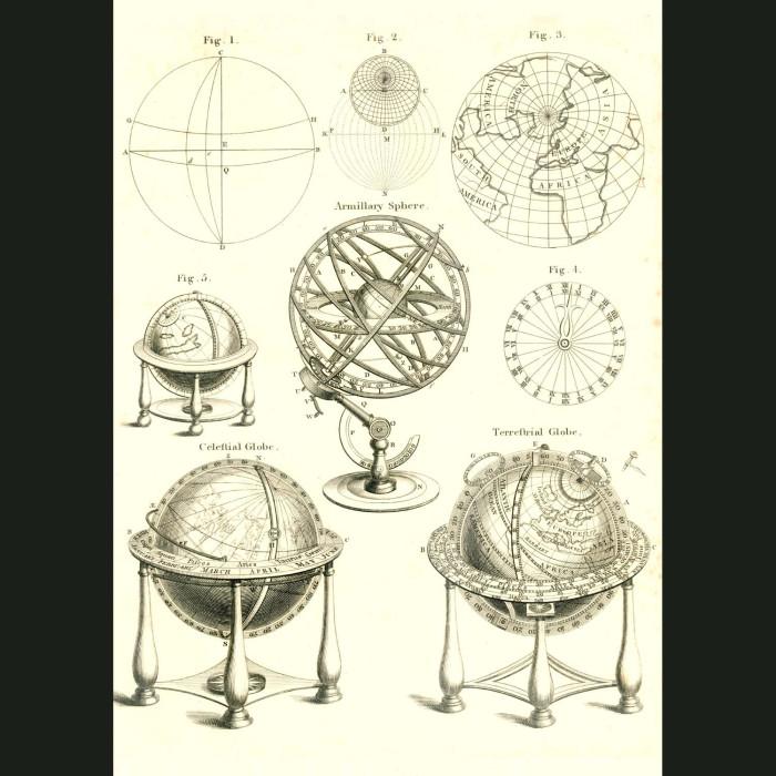 Fine art print for sale. Antique Globes